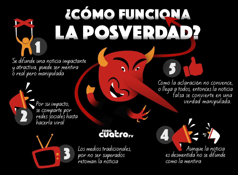 De Verdades Mentiras Y Mitos F Javier Díaz Revorio